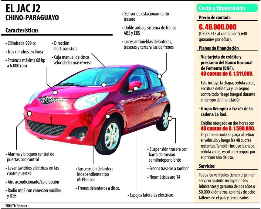 JAC motors paraguay b